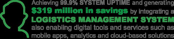 infographs__Logistics Mngmnt Sys