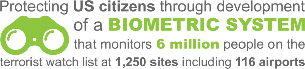 infographs__biometric