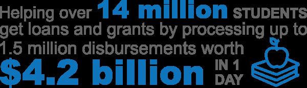 infographs__student loans